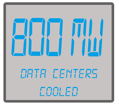 800mw-cooled-counter.png
