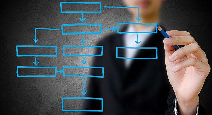 Human Resources - Careers - Munters