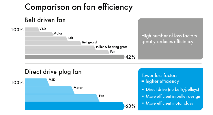 Comparison-fan-efficiency.png