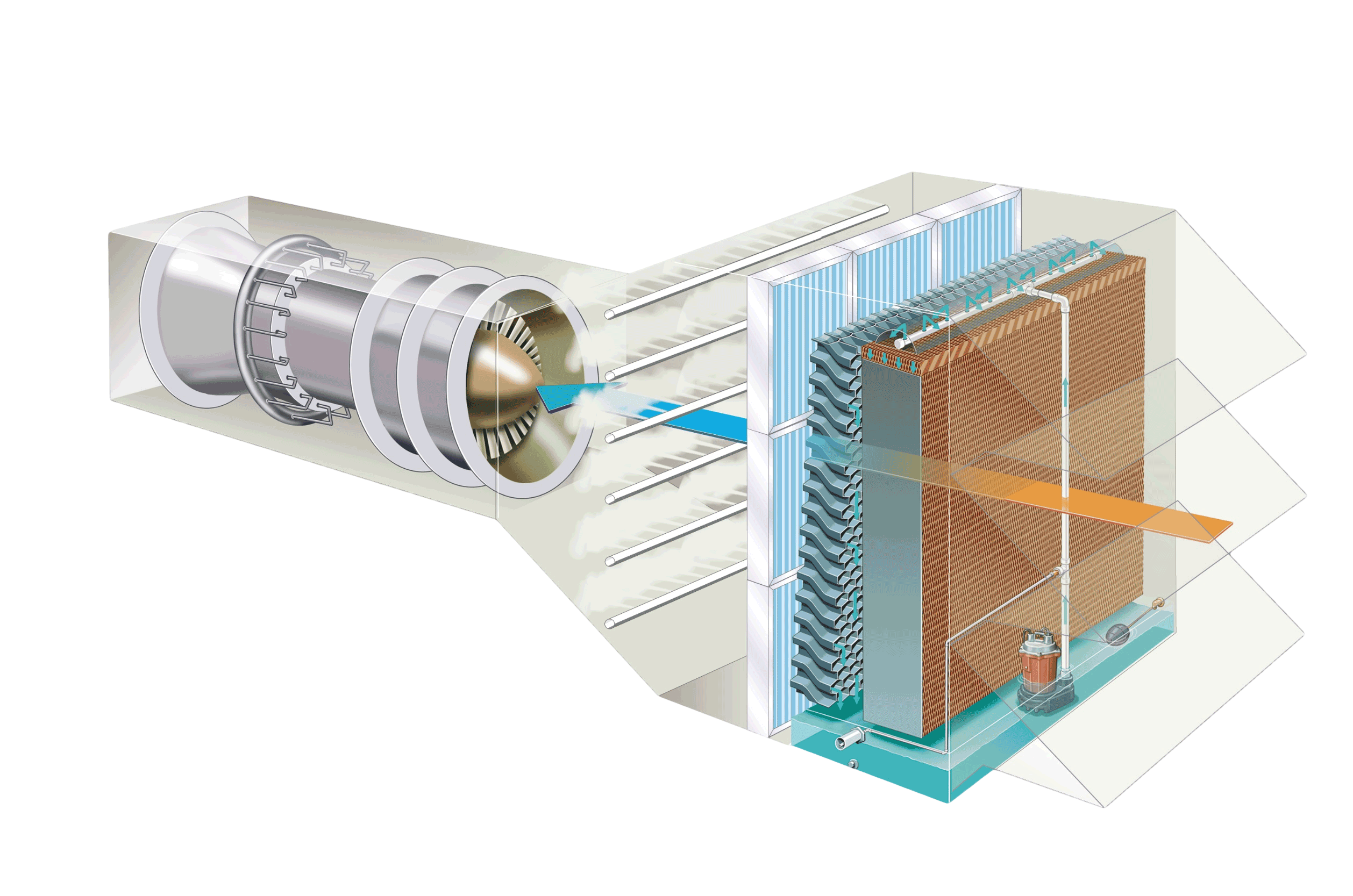 Gas To Air Cooler : Gas turbine evaporative cooling gtec products munters